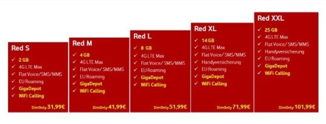 Vodafone: Neue Red-Tarife