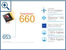 Qualcomm Snapdragon 630 & 660