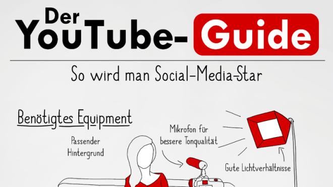 Wie wird man YouTube-Star und was kann man verdienen?