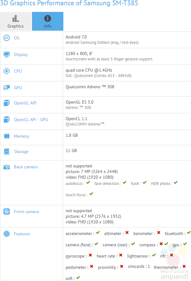 Samsung SM-T385