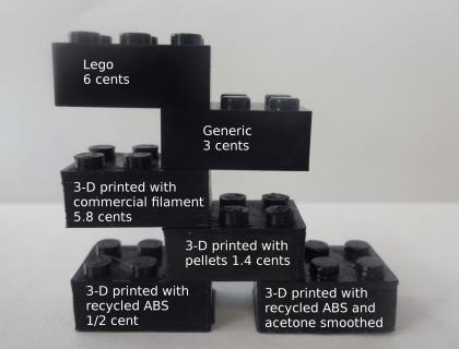 3D Druck Spielzeug: Kostenvergleich