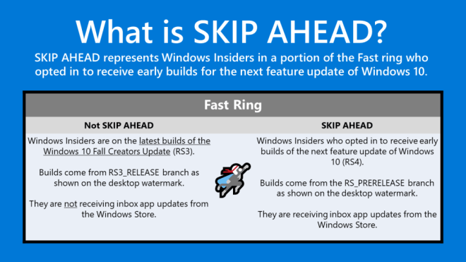 "Windows 10 Insider Preview ""Skip Ahead"""