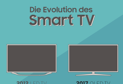 Die Evolution des Samsung Smart TVs