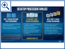 Intel Core 8th Generation CPUs
