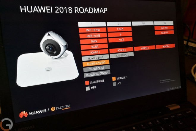 Huawei: Roadmap 2018