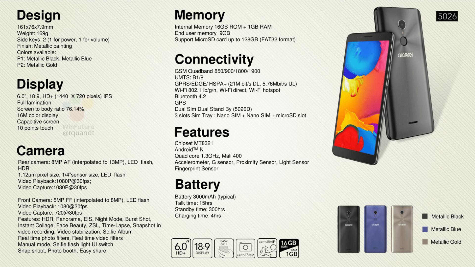 Alcatel 3C Leak: Billig-Smartphone mit 18:9-Display für unter 120