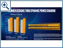 Intels integrierte Chips mit GPU und HBM