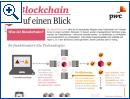 Die Kryptocoin-Technologie Blockchain kurz erklärt
