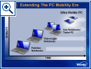 WinHEC: UMPC Pläne - Bild 2