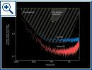 ESA: LISA Pathfinder