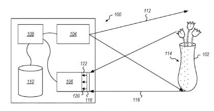Microsoft: Patent für Normal- und Infrarotkamera