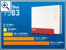 AVM FritzBox 7583 - Bild 4