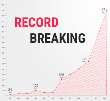 DDoS-Rekord mit 1,7 Terabit/s