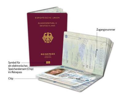 Elektronischer Reisepass (DE)