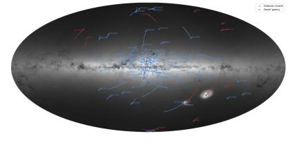 Daten der Gaia-Mission