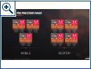 AMD Ryzen Pro 2000-Serie