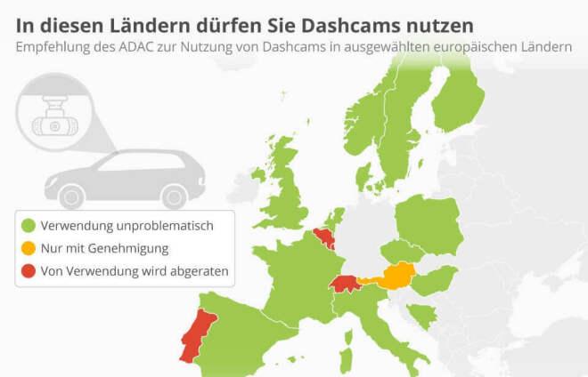In diesen Ländern sind Dashcams erlaubt