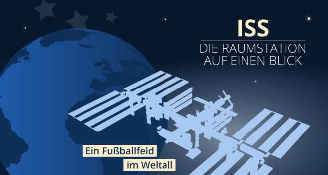 Die Raumstation ISS in Zahlen