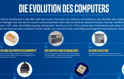 Die Evolution des Computers