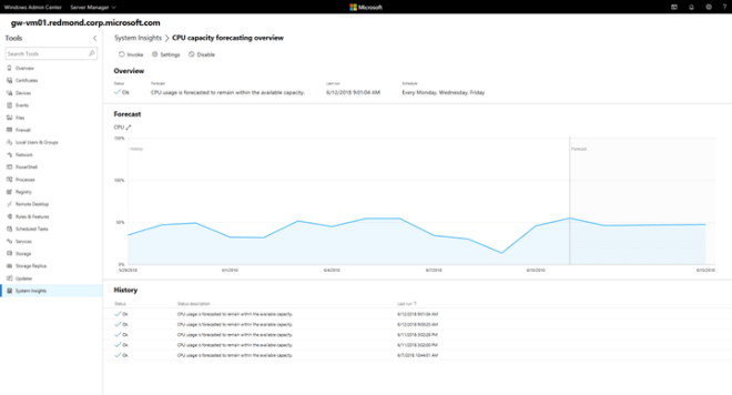 Windows Server 2019: System Insights