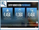 Intel Xeon E - Bild 2