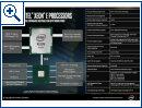 Intel Xeon E - Bild 4