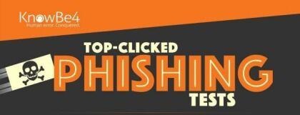 Das sind die erfolgreichsten Betreff-Zeilen beim Phishing