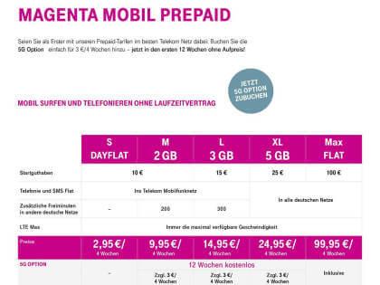 Telekom MagentaMobil Prepaid