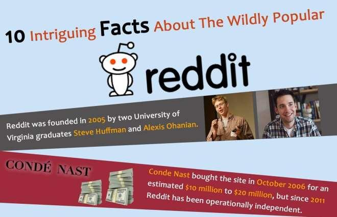 Zehn Fakten über Reddit