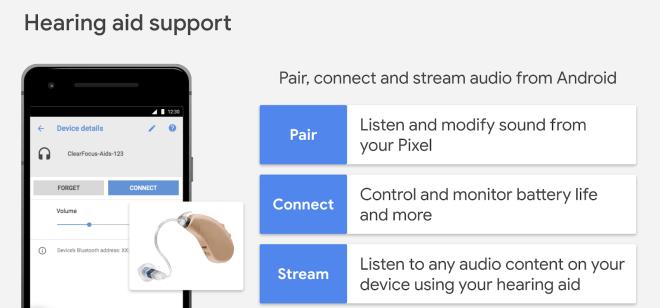 Google Bluetooth Hörgeräte-Spezifikation