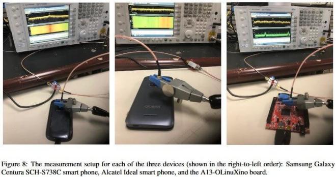 Smartphone-Verschlüsselung mit elektromagnetischen Wellen knacken