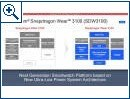 Qualcomm Snapdragon Wear 3100 - Bild 3