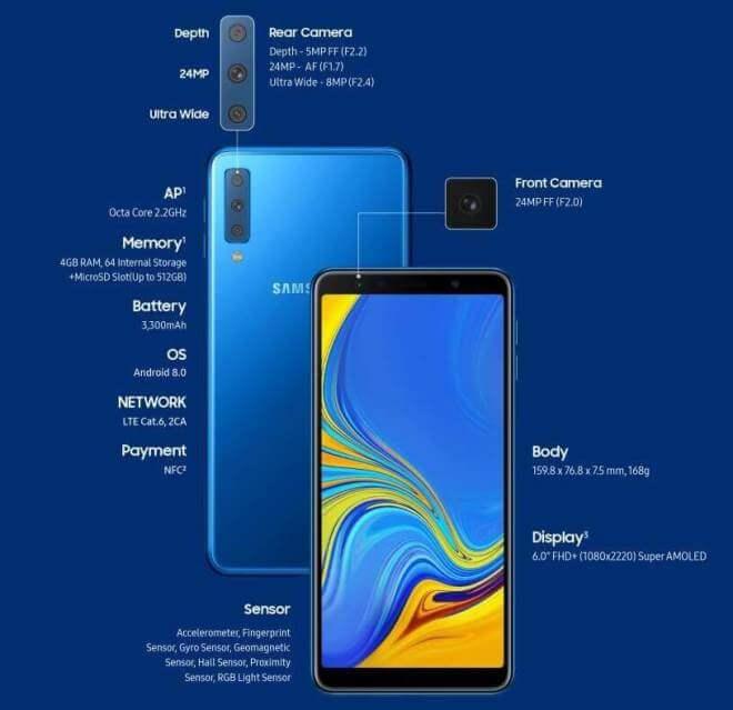 Samsung Galaxy A7 (2018) SM-A750