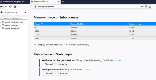 Firefox about:Performance