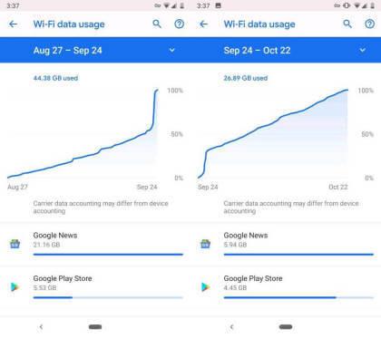 Daten-Bug der Google News-App