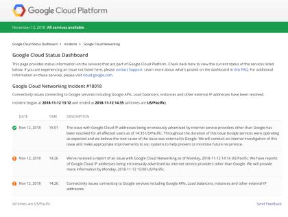 Google Ausfall November 2018