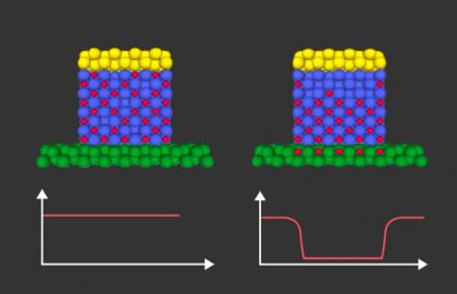 Schema einer Wasserstoff-Spintronik