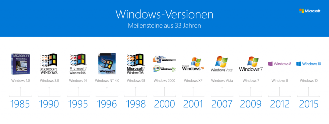Windows Geburtstag