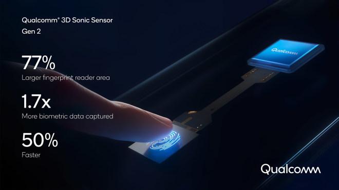 Qualcomm 3D Sonic Sensor Fingerabdruckleser
