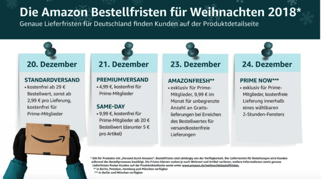 Amazon Bestellfristen 2018