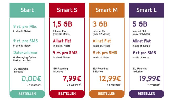 Telekom Karte Aktivieren.Norma Connect Neues Prepaid Angebot Im Netz Der Telekom