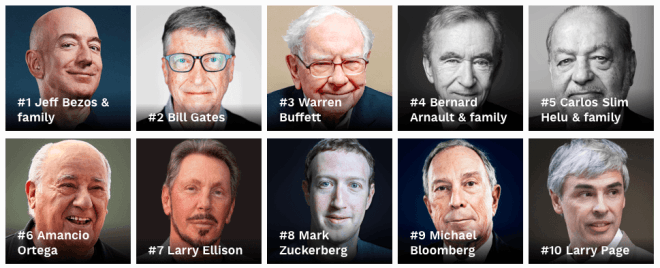 Top10-Milliardäre März 2019