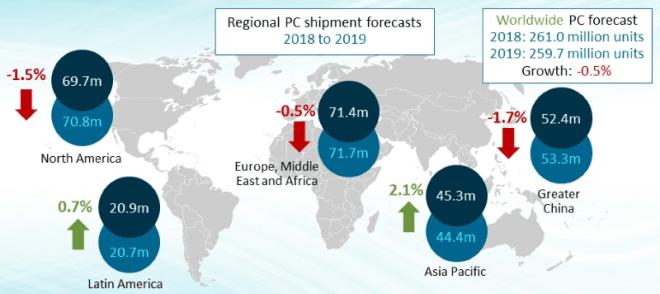 PC-Markt 2019