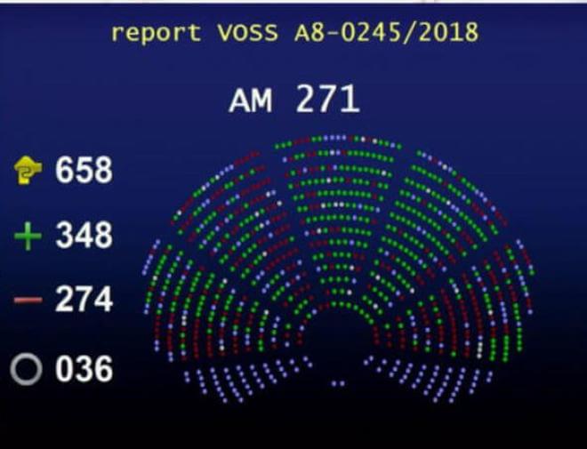 Abstimmung EU-Urheberrechtsreform
