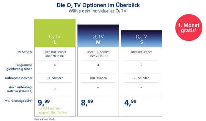 O2 TV-Angebot