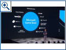 Microsoft Game Stack - Bild 2