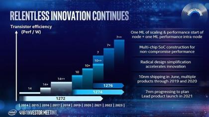 Intel: Roadmap in Richtung 7nm