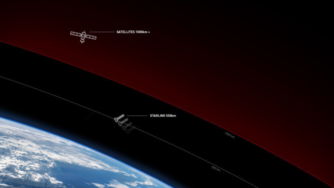SpaceX Starlink