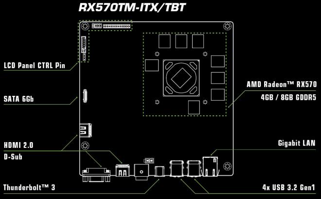 ASRock RX570TM-ITX/TBT