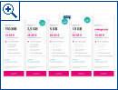 Telekom MagentaMobil Aktionen
